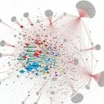 right wing link networks